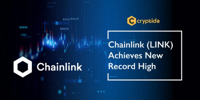 Chainlink (LINK) Achieves New Record High